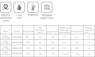 Полотенцесушитель водяной Ravak Degree 500x1200_3