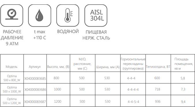 Полотенцесушитель водяной Ravak Optima 500x800