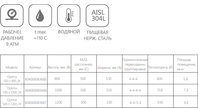 Полотенцесушитель водяной Ravak Optima 500x1000