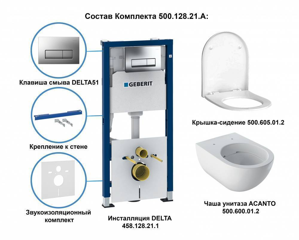Комплект №2 GEBERIT ACANTO 500.128.21.A инсталляция, унитаз подвесной